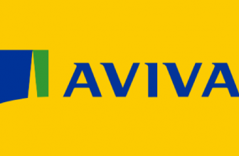 20% Discount online + Multicar Discount – AVIVA CAR INSURANCE