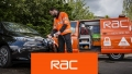 RAC cover for Only£4.50 a month